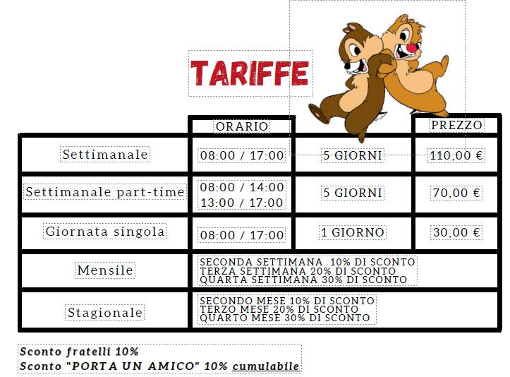 Prezzi Centro Estivo Genova - Parco Avventura Righi